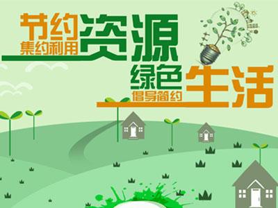 节约集约利用资源,倡导绿色简约生活